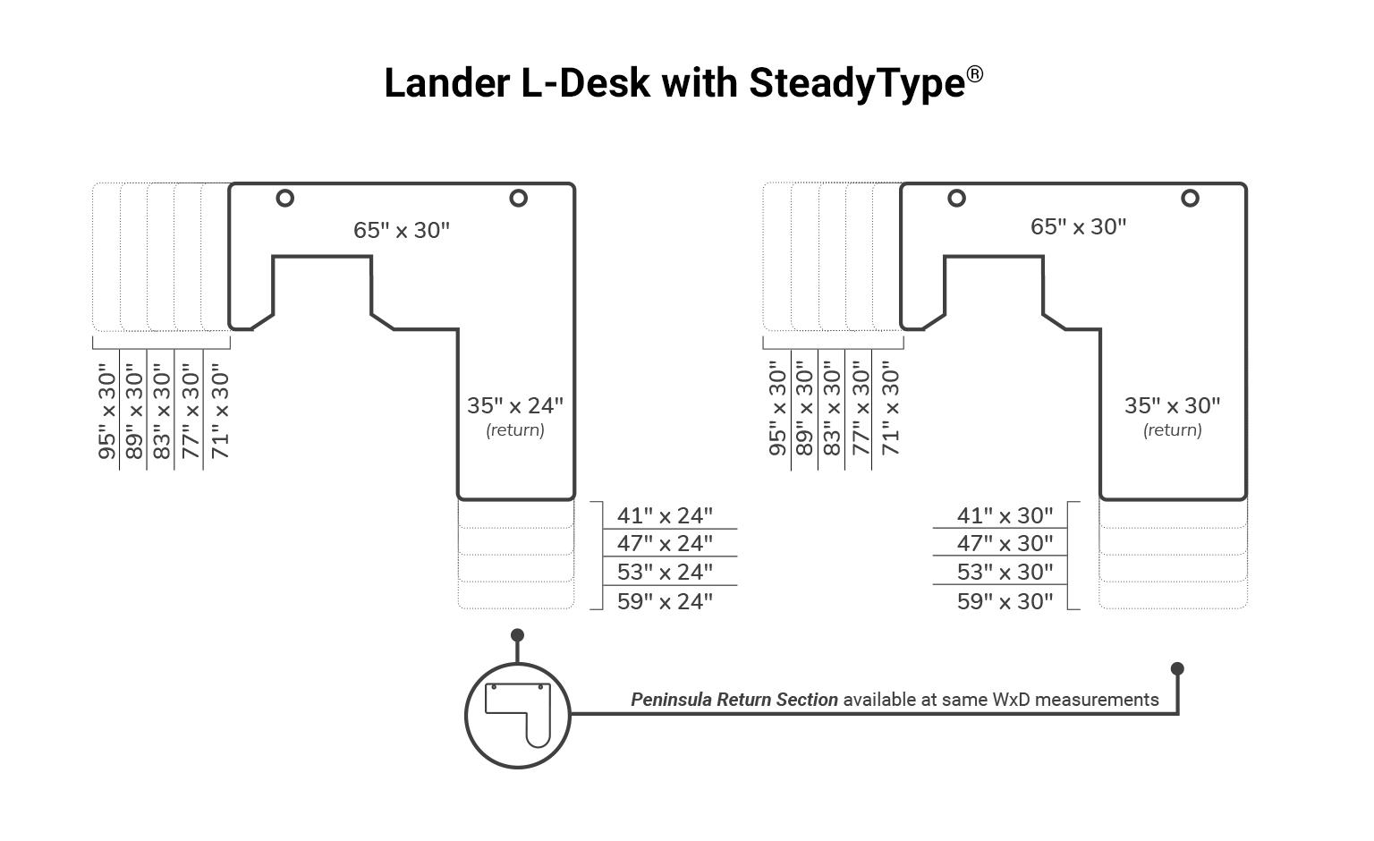 Lander L-Desk with SteadyType Diagram