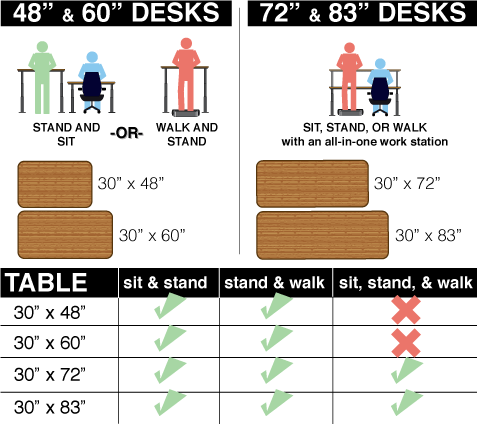 ... Standing Desk Ideal Height