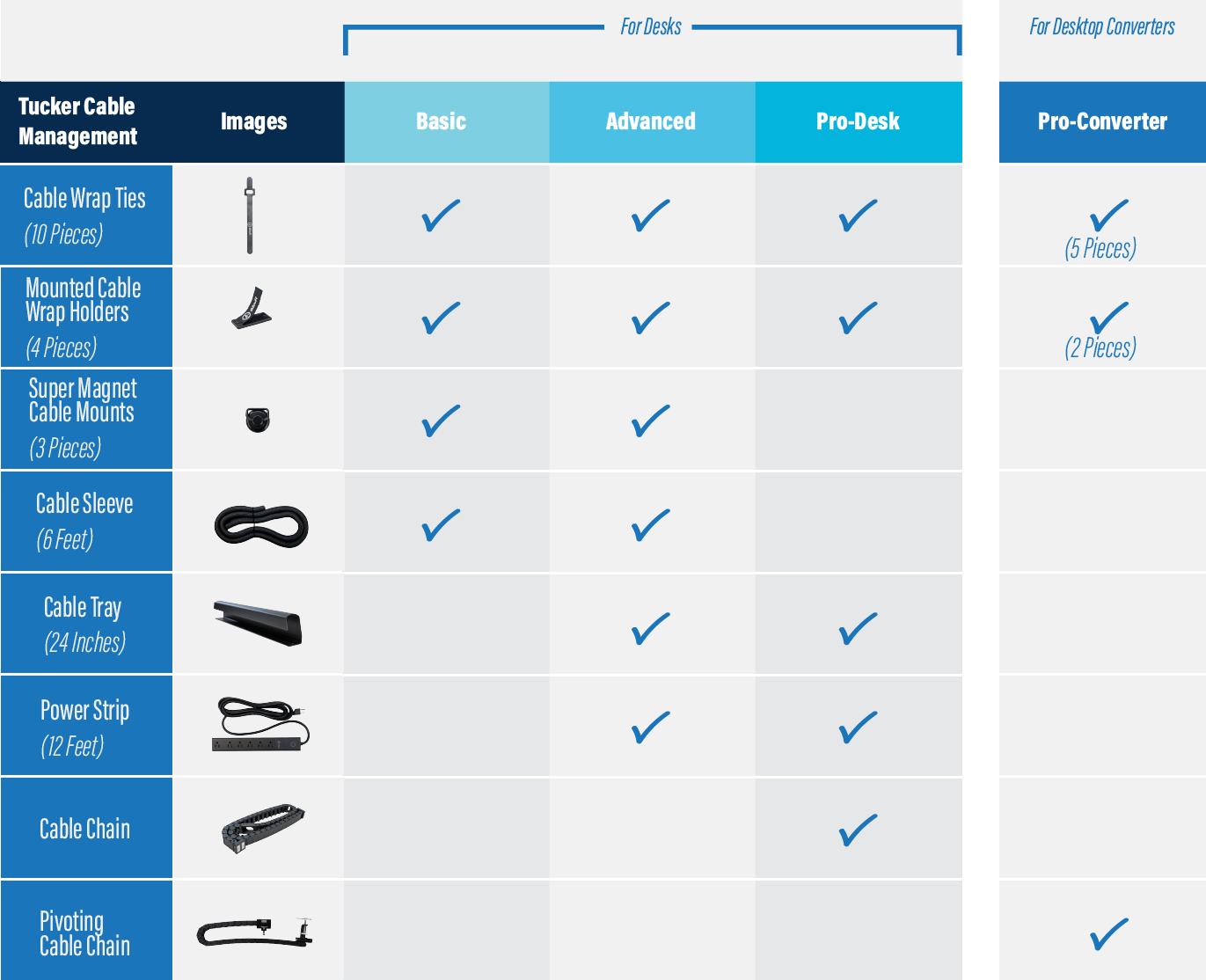 Tucker Cable Management Kit Comparison Chart
