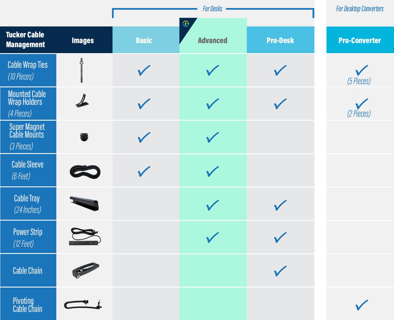 Tucker_Cable_Management_Kit_Comparison_Chart__Advanced_