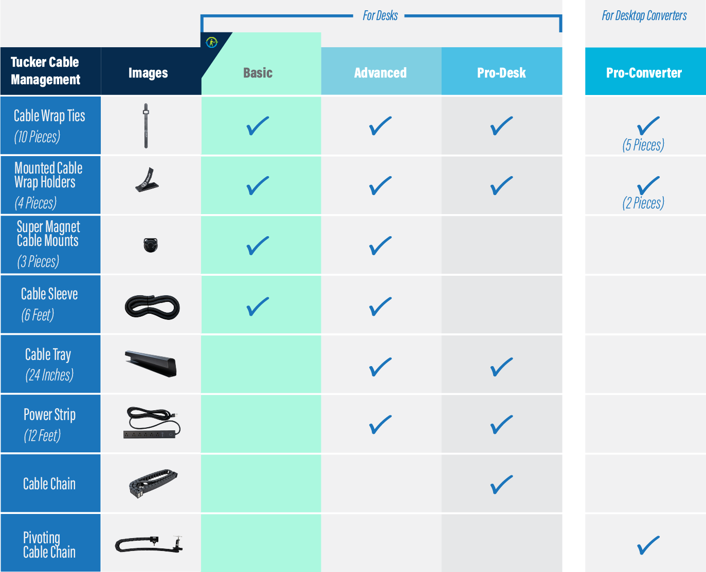 Tucker_Cable_Management_Kit_Comparison_Chart__Basic_
