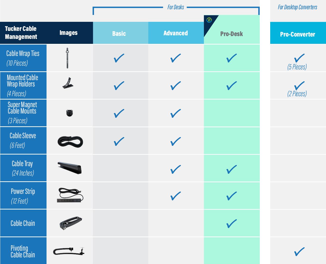 Tucker_Cable_Management_Kit_Comparison_Chart__Pro-Desk_