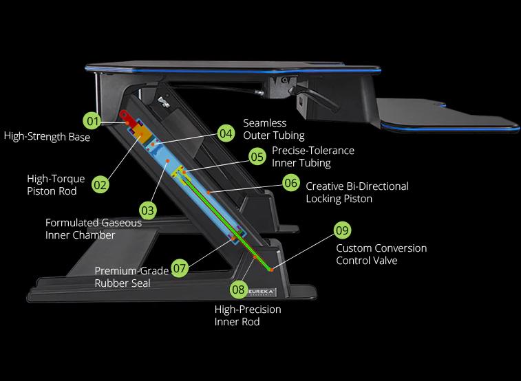 """iMovR+Eureka 46"""" Z-Lift Standing Desk Converter - Infinite Height Stops"""