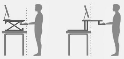 Standing Distance Diagram