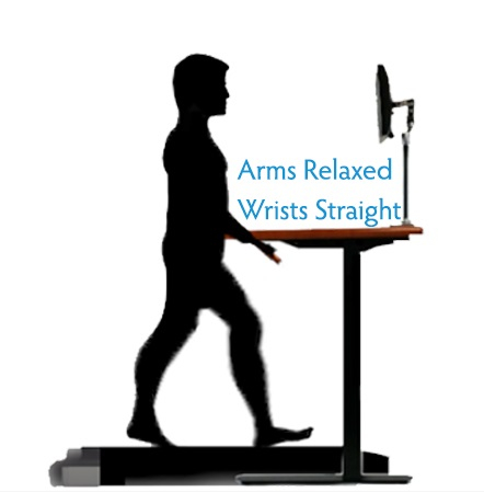 treadmill desk ergonomics