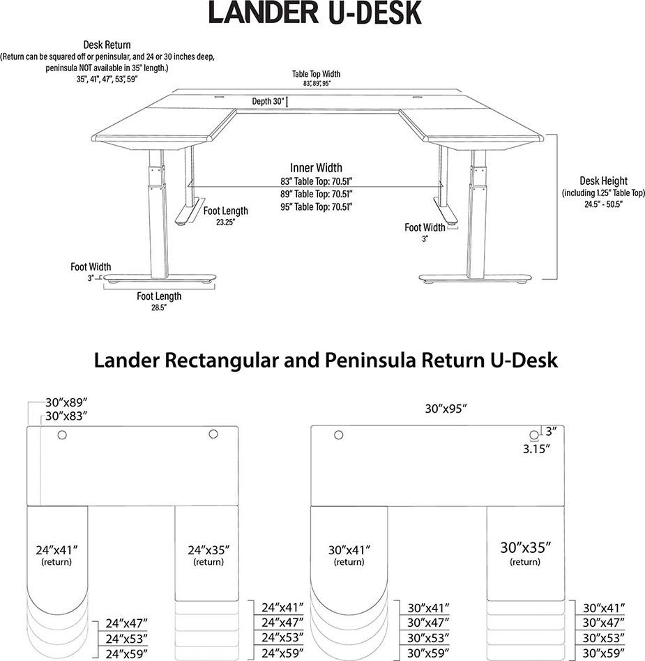Lander U-Desk Technical Specs