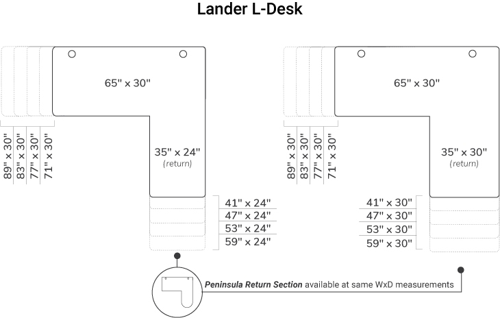 Lander L-Desk Diagram